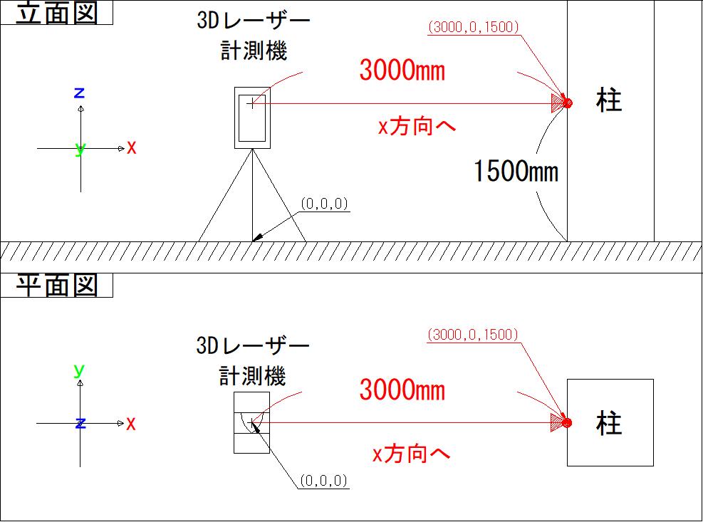 計測機座標5.PNG