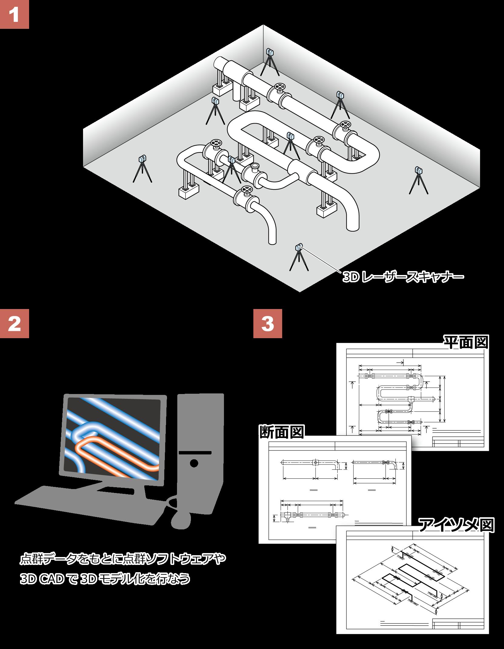 10_ガバナステーション計測.png